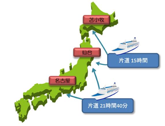 太平洋フェリーの航路
