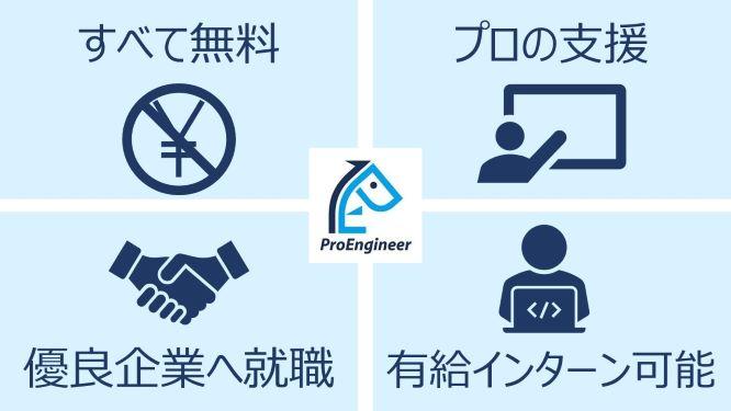 プログラマカレッジの特徴4つをご紹介