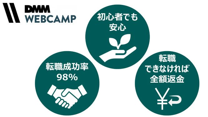 DMM WEBCAMPの特徴3つをご紹介