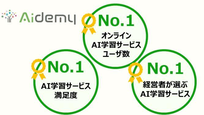 Aidemyの特徴3つをご紹介