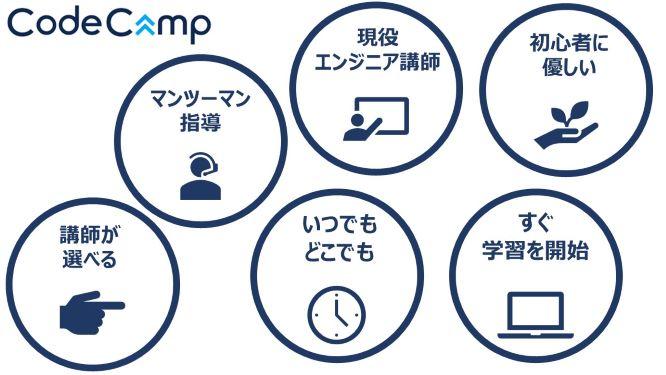 CodeCampの特徴6つをご紹介