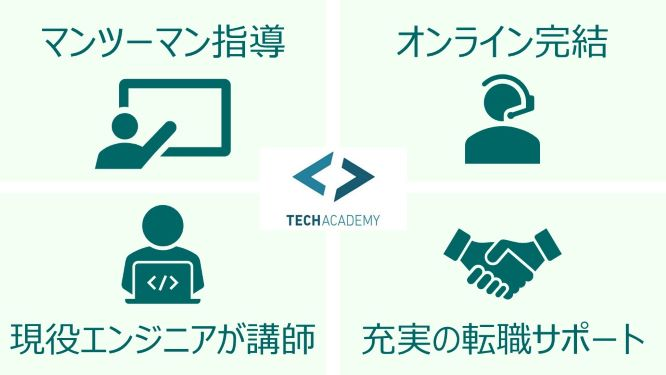 テックアカデミー(Tech Academy)の特徴4つをご紹介