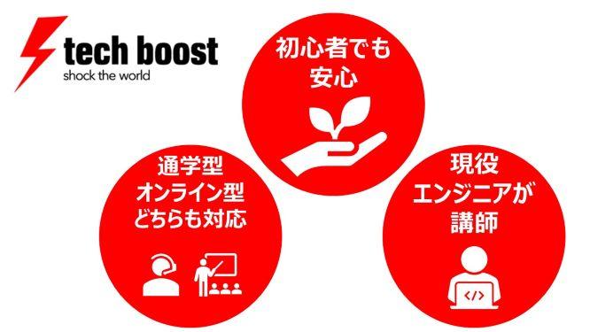 tech boostの特徴3つをご紹介