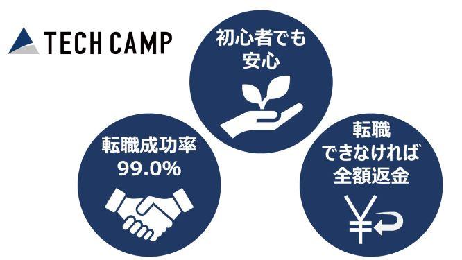 テックキャンプ(エンジニア転職コース)の特徴3つをご紹介