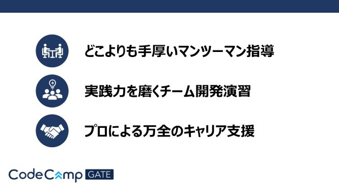 CodeCampGateの特徴3つをご紹介
